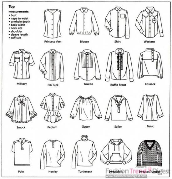 服装款式英文对照4.jpg