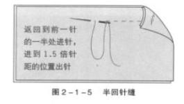 缝制服装时几种手针绷缝方法4.jp