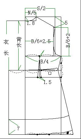 富怡CAD制版入门插件装操作_软件百事通cad女童服装图片
