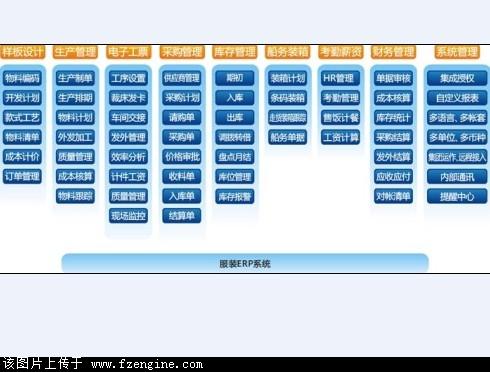服装库存表格模板下载