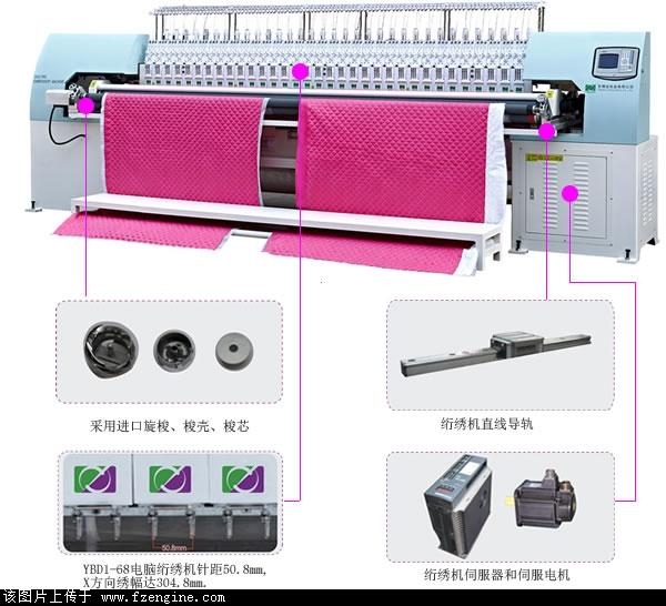 艺博达YBD1-68绗绣机