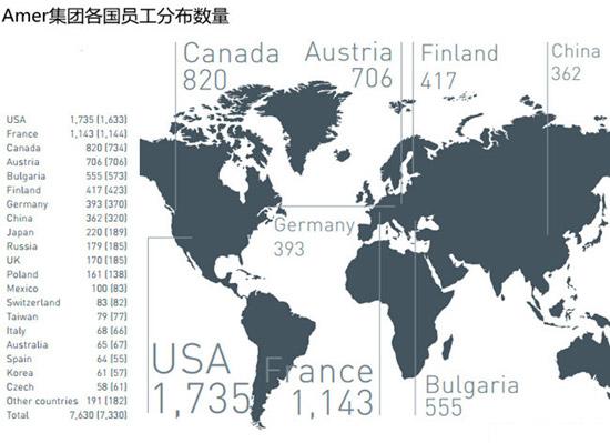 Amer集团连续5年利润保持增长 服装业务贡献最大1.jpg