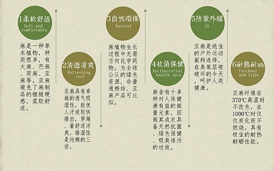 """8月家纺展看""""境花·水月""""演绎新中式亚麻家居风2.jpg"""