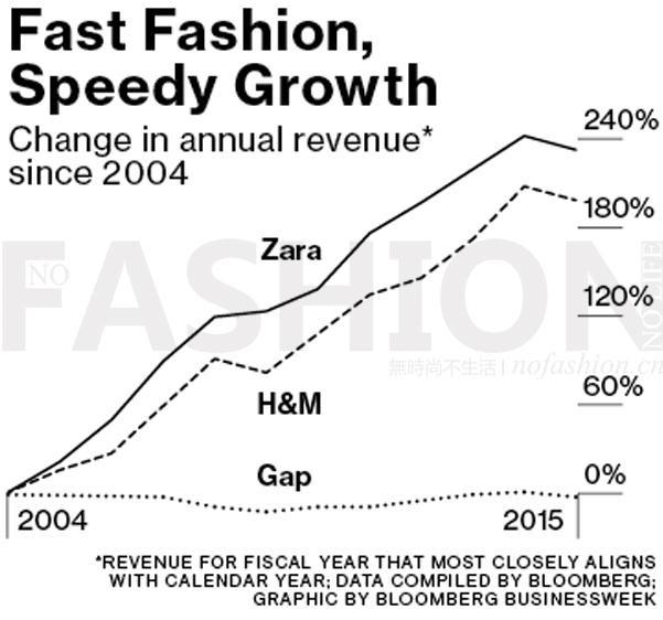 ZARA拒绝被称快时尚 认为成功取决于设计而非模式0.jpg