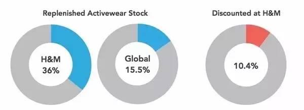ZARA、H&M、优衣库、GAP商业模式有什么各自的门道1.jpg