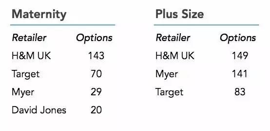 ZARA、H&M、优衣库、GAP商业模式有什么各自的门道2.jpg