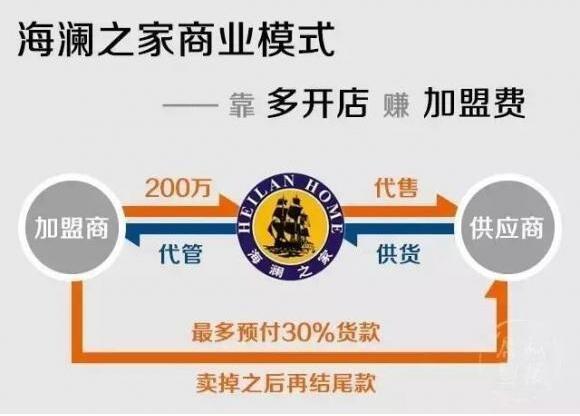 没有工厂却月开100多家店 海澜之家年销158亿!2.jpg