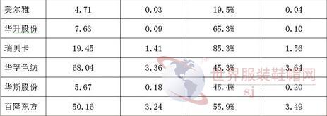 美元走强使全球货币被动走弱 纺服上市公司或受益2.jpg