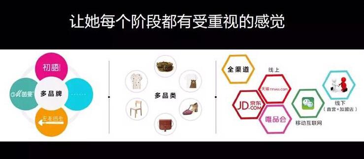 茵曼方建华:无粉丝不经济!要把品牌变成偶像(图5)