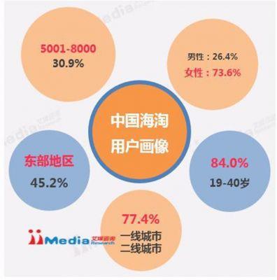 《2016-2017中国跨境电商市场研究报告》发布0.jpg