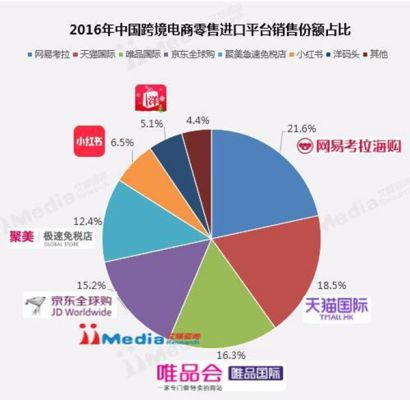 《2016-2017中国跨境电商市场研究报告》发布1.jpg