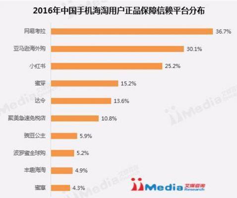 《2016-2017中国跨境电商市场研究报告》发布2.jpg