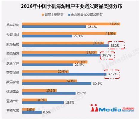 《2016-2017中国跨境电商市场研究报告》发布3.jpg
