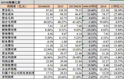 """海澜之家成了2016年中国时尚首富 坐拥""""男人的衣柜""""1.jpg"""