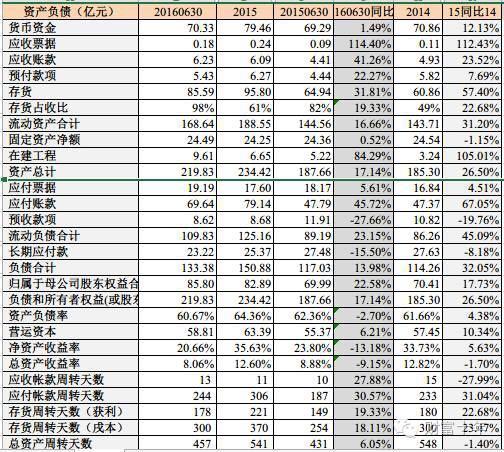 """海澜之家成了2016年中国时尚首富 坐拥""""男人的衣柜""""2.jpg"""