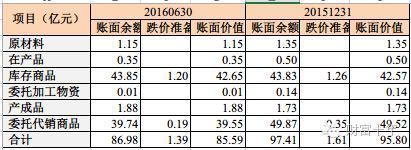 """海澜之家成了2016年中国时尚首富 坐拥""""男人的衣柜""""3.jpg"""