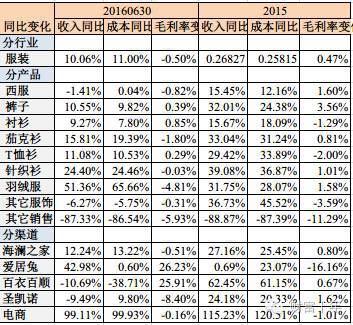 """海澜之家成了2016年中国时尚首富 坐拥""""男人的衣柜""""5.jpg"""