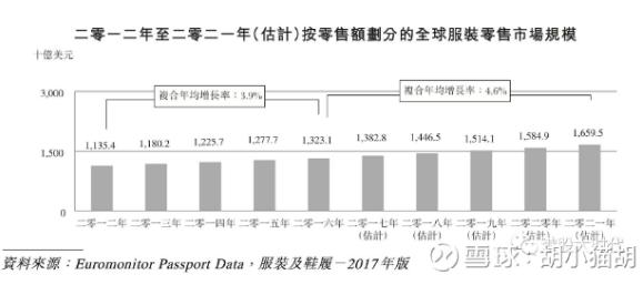 """晶苑国际:服装代工业里的""""银子股""""0.png"""