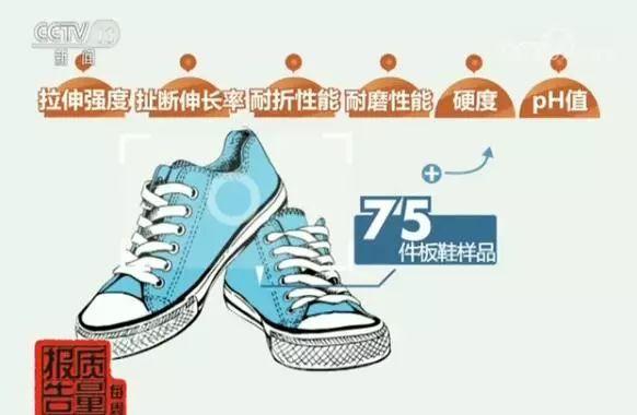 上海质监局对板鞋等质量抽查 Kappa无印良品等鞋上黑榜0.jpg