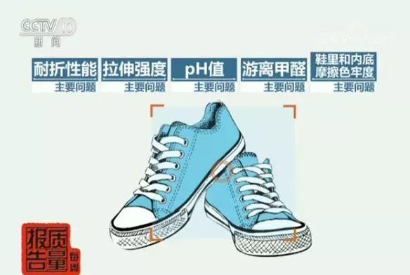 上海质监局对板鞋等质量抽查 Kappa无印良品等鞋上黑榜2.jpg