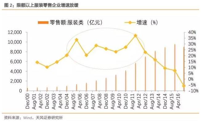 进击的国民品牌 为何说海澜之家最可能成中国优衣库? 1.png