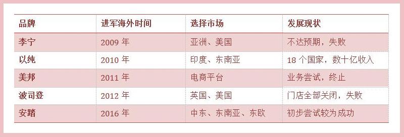 海澜之家海外扩张 谈中国服饰品牌海外成功之道0.png