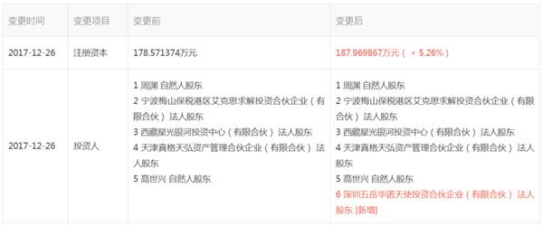 """服装批发B2B平台""""上新""""完成新一轮融资1.jpg"""