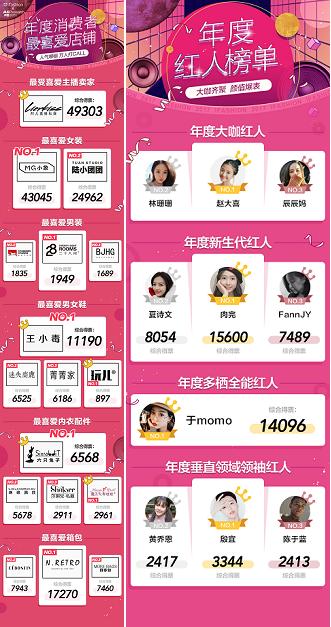 潮店潮人潮玩全部包揽,为淘宝iFashion这波潮文化营销疯狂打call4.png