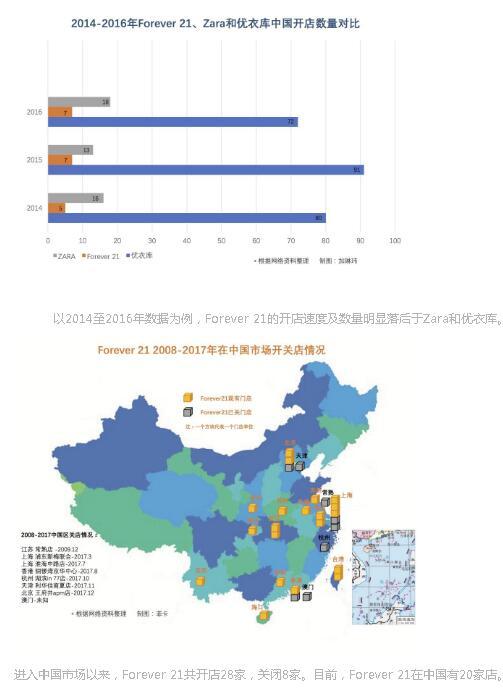 Forever 21在中国处境尴尬 十年关三分之一店铺 2.jpg
