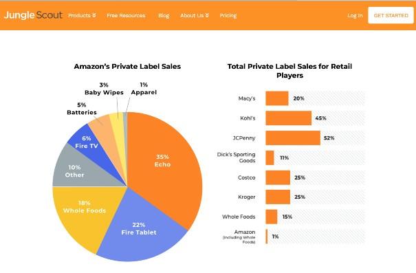 亚马逊自有四肖免费期期准分析报告:82%的自有女装四肖免费期期准平均月销不足百件0.png