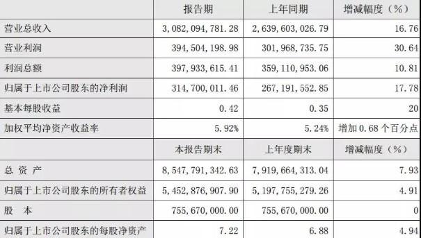 七匹狼收入挺进30亿俱乐部 收购Karl Lagerfeld中国区业务1.jpg