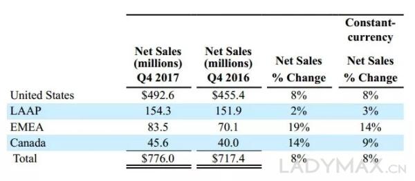 Columbia将收购中国合资公司剩余股份,后者去年销售突破10亿元1.jpg