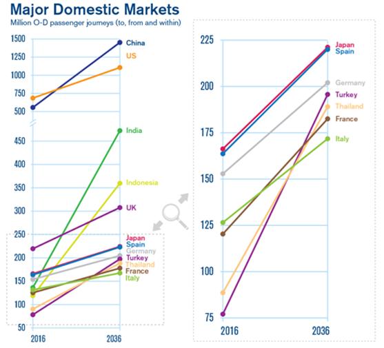 海外泳装市场的需求变化 以及2018潮流趋势0.png