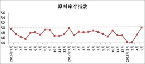 2018年5月4887铁算盘资料管家婆棉纺织行业景气报告2.png