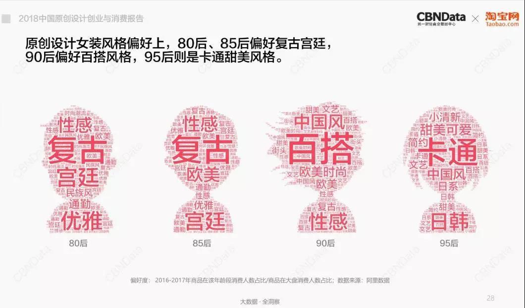 百亿成交规模、1.7亿人次热搜,中国原创设计迎来创业高峰4.jpg