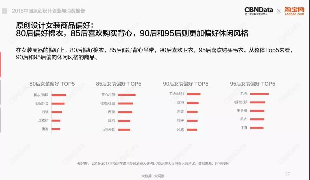 百亿成交规模、1.7亿人次热搜,中国原创设计迎来创业高峰5.jpg
