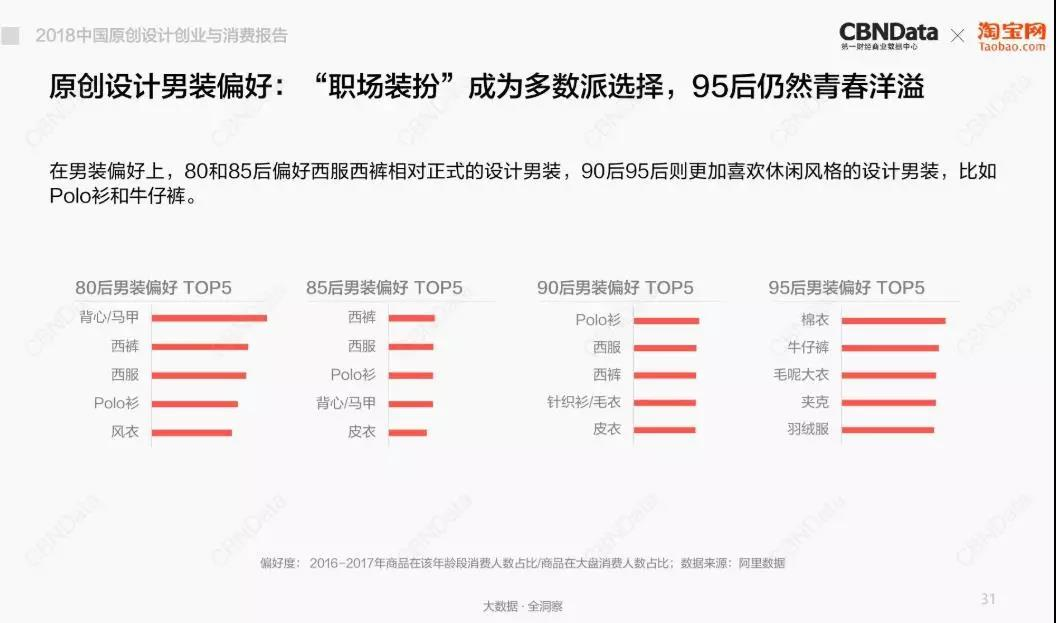 百亿成交规模、1.7亿人次热搜,中国原创设计迎来创业高峰7.jpg