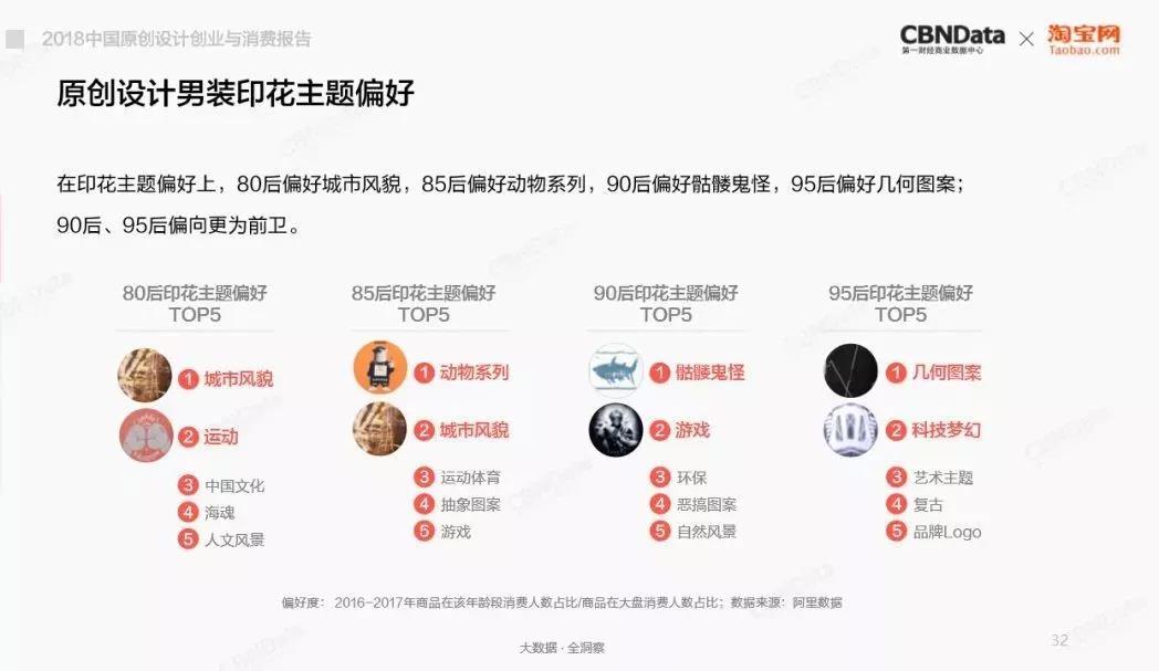 百亿成交规模、1.7亿人次热搜,中国原创设计迎来创业高峰8.jpg