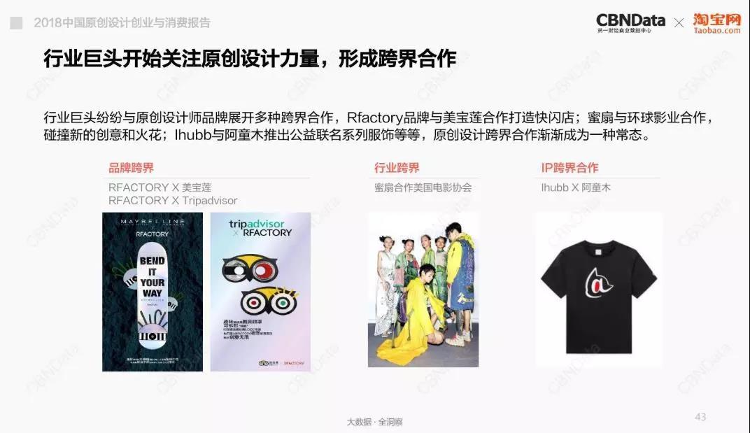 百亿成交规模、1.7亿人次热搜,中国原创设计迎来创业高峰9.jpg