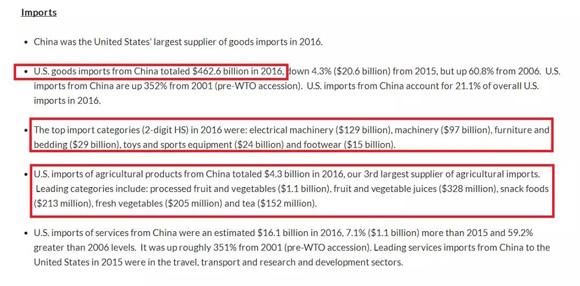 细看美国2000亿美元征税清单,到底多可怕?2.jpg