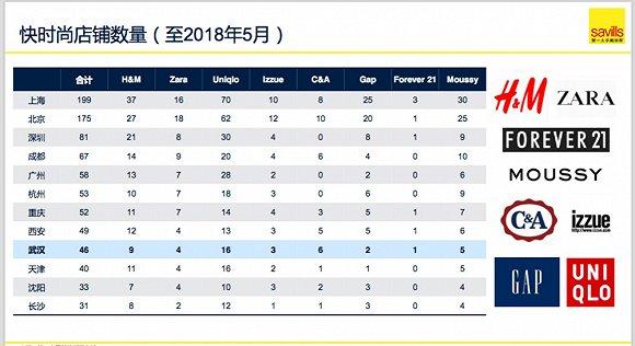 """武汉 4887铁算盘资料管家婆潮流新城准备摆脱""""大县城""""的外号了 4.jpg"""