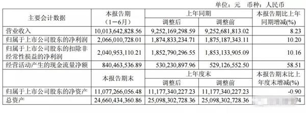 海澜之家上半年赚了超20亿 优化服装产业布局 0.jpg
