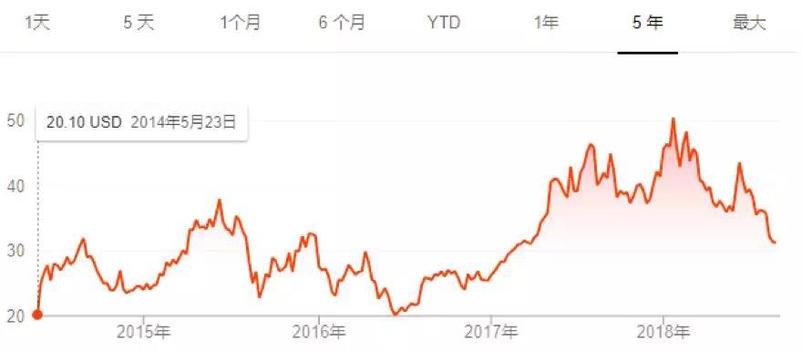 500亿灰飞烟灭,京东已入寒冬?0.jpg