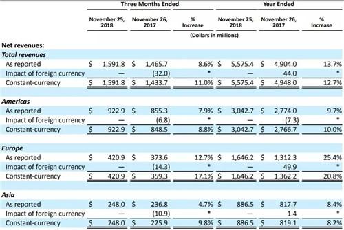 牛仔裤鼻祖Levis母公司IPO倒计时,市值将超过60亿美元1.jpg
