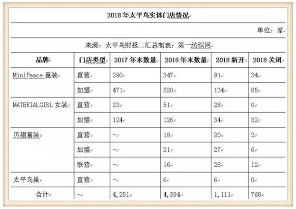 乐町品牌推出狮子王联名系列,笼络18-25岁新生代8.png