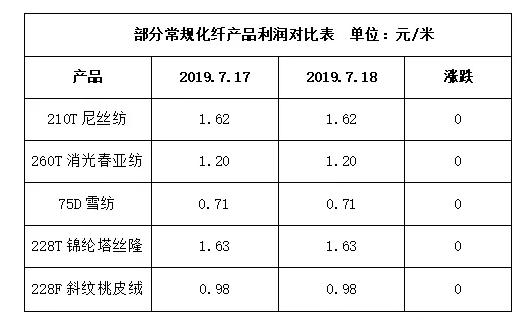 市场订单疲软,厂家生产积极性不高3.png